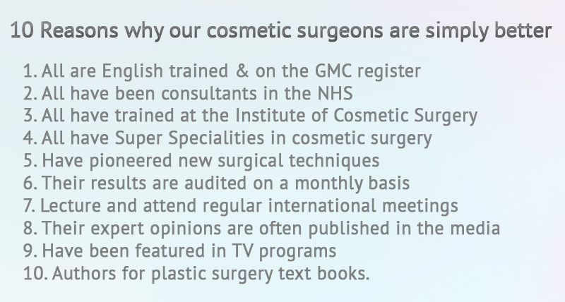 Cosmetic Surgery Partners are simply better