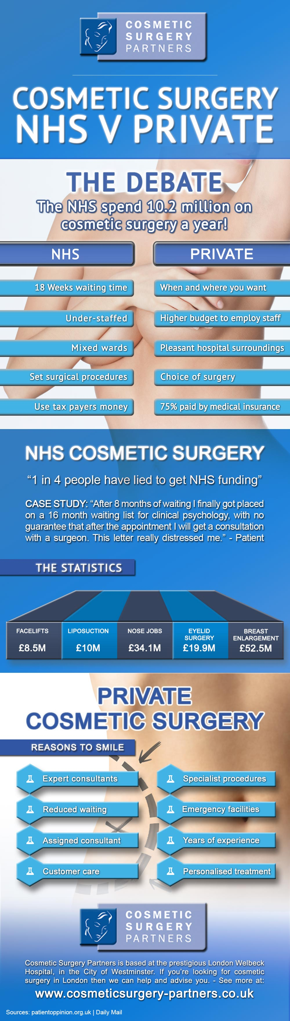 breast surgery NHS vs Private information