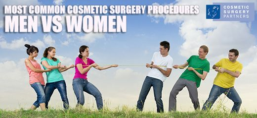 Most Common Procedures: Men vs Women